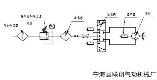 2VA氣動馬達安裝尺寸圖:  2VA減速氣動馬達實物圖:  2VA減速氣動馬達立式安裝孔圖:  4VA氣動馬達安裝尺寸圖:  4VA減(低)速氣動馬達實物圖:  2VA、4VA減(低)速氣動馬達雙向連接實物演示圖: